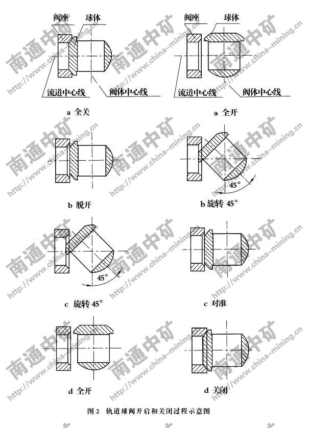电路 电路图 电子 设计 素材 原理图 605_839 竖版 竖屏