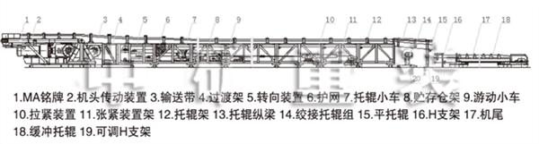 轿车车身身钢架结构图
