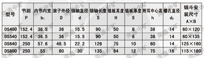 DS型连续斗式竞技宝app官方下载