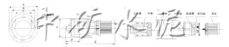 DXV-F(Y)星形卸灰阀