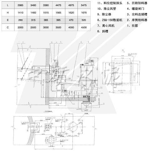 SZ-Ⅱ库侧散装机技术参数表