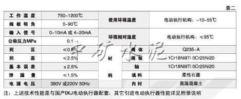 竞技宝app最新版高温竞技宝(ZKJWa/b-0.1Gk/b型)