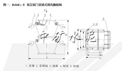 DbSzF型双层双门重锤式锁风翻板阀