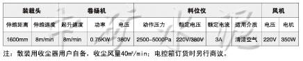 ZSQ汽车散装机技术参数表及示意图