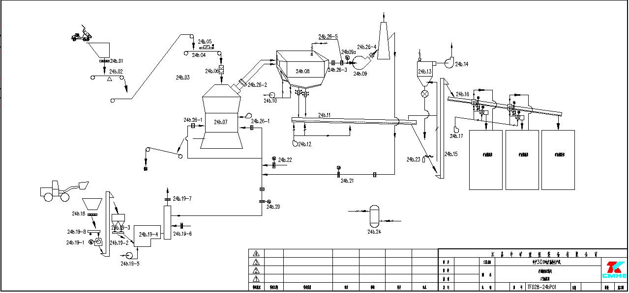 线棒料架结构图